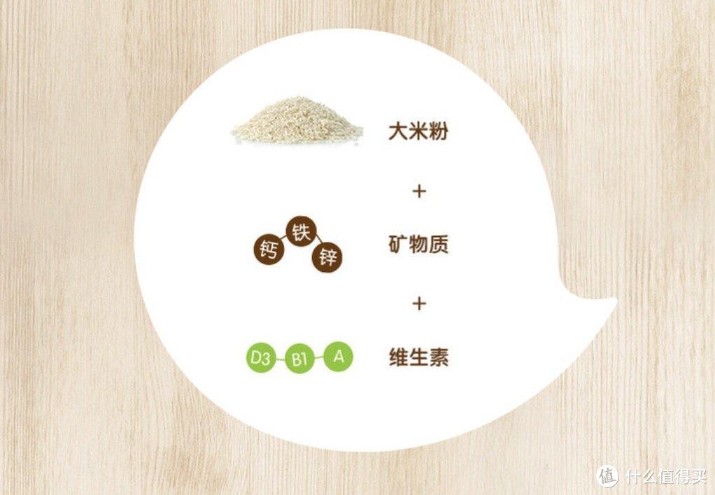 含铁米粉凭什么成为宝宝第一餐辅食的不二之选?