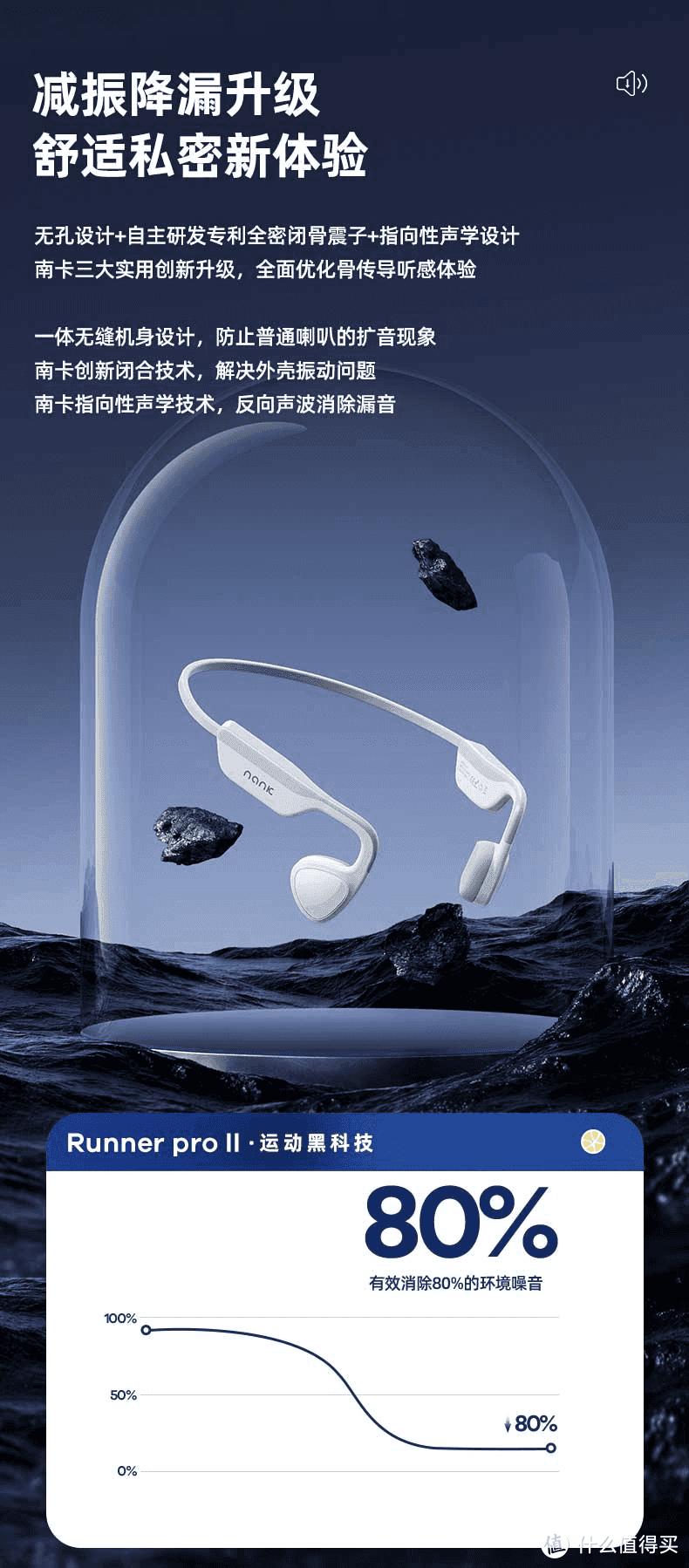 科学佩戴耳机保护听力!南卡Runner Pro2骨传导改变你的听歌方式