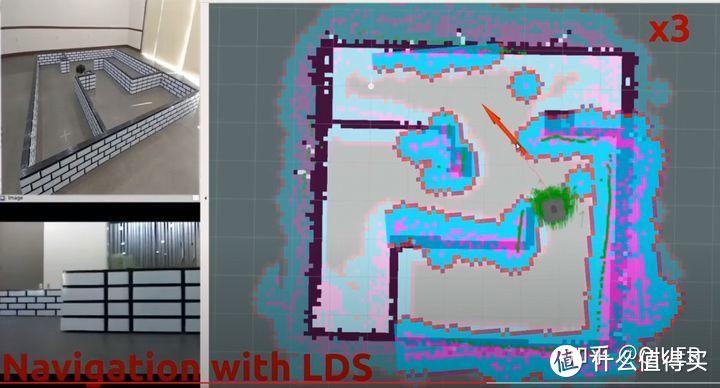 """(360度不停转的LDS+移动的扫地机,就可以完成对空间的""""基本理解"""")"""