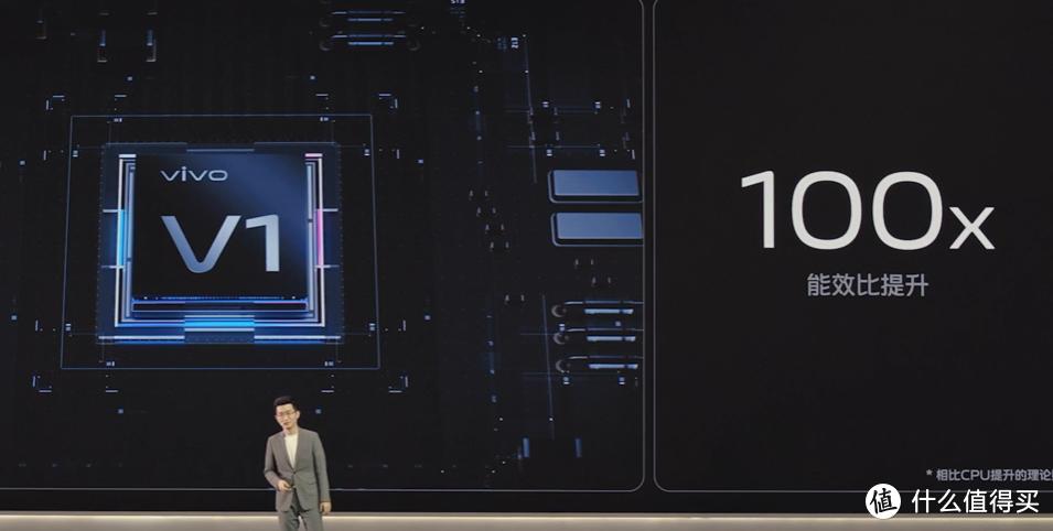 vivo X70 旗舰系列发布,蔡司影像,品阅时光