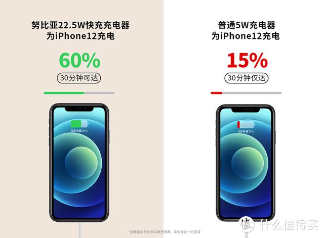 新iPhone将提高电池容量,但快充配件还是第三方香!