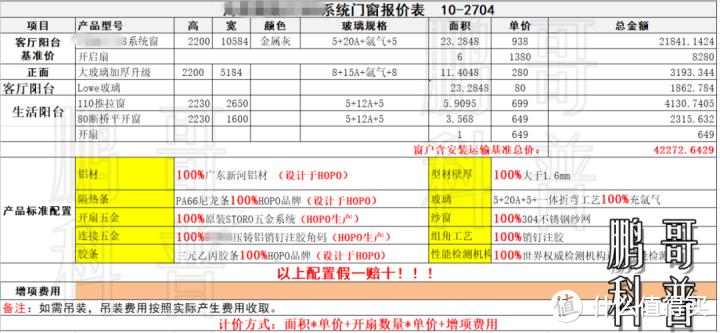 从门窗主要供应链(材料),推断产品价格