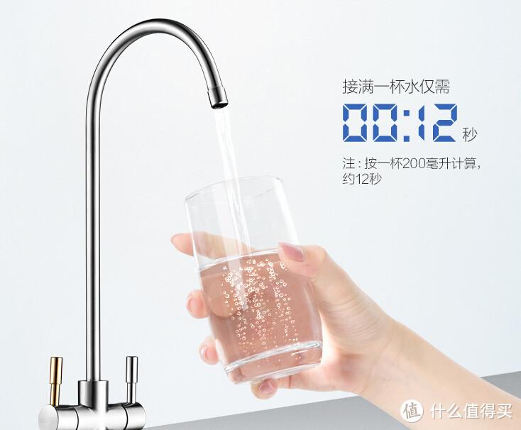 家用净水器有没有用,值得买吗?别被销售宣传忽悠,科普净水事实