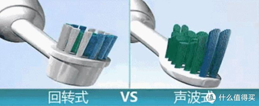 几十块的电动牙刷和几百差别在哪?口腔师总结关键危害!