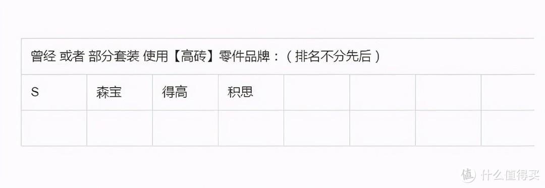 宇星模王三款工程车【2021-9-11积木新品情报】