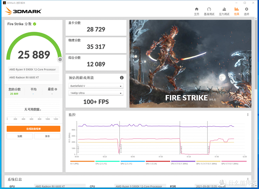 【评测】筚路蓝缕,学步前行——6600XT显卡开箱测评