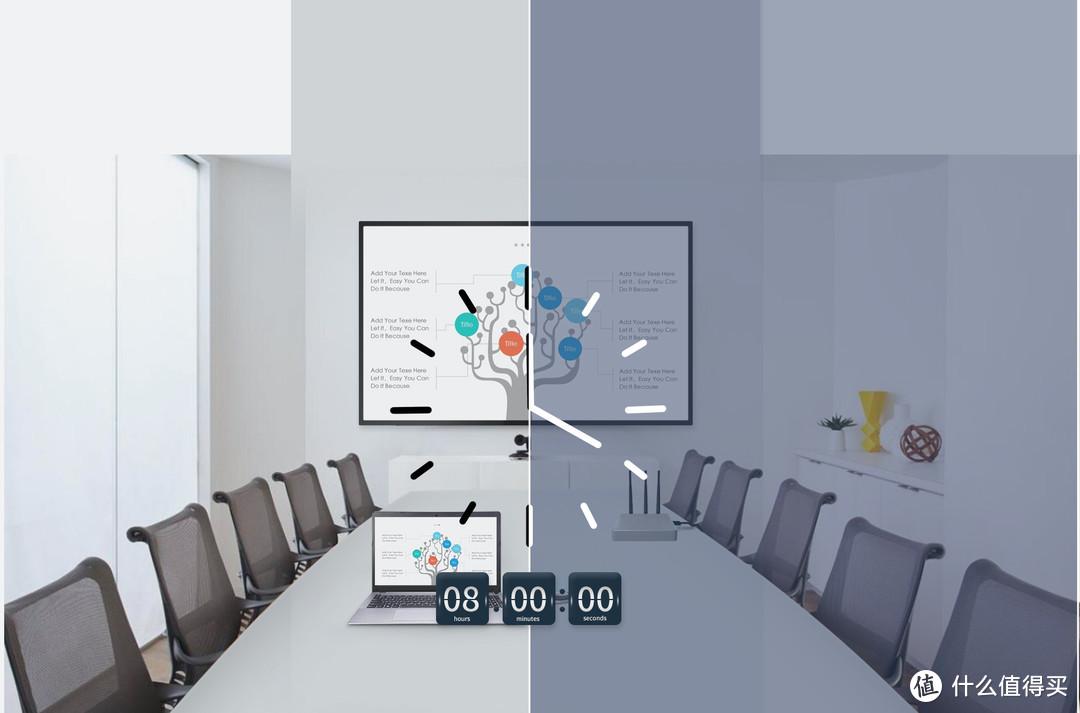 企业无线投屏系统--企业会议的得力助手_快投派投屏器