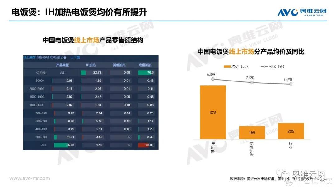2021年08月家电市场总结(线上篇)