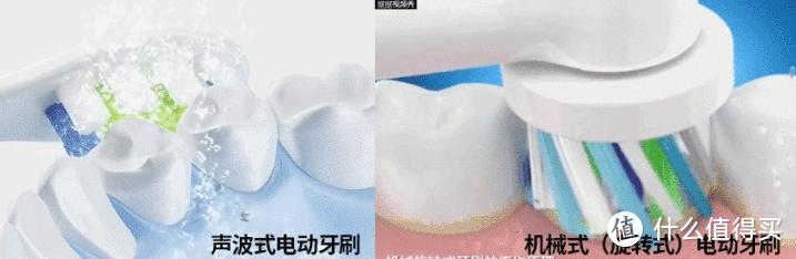 电动牙刷买什么样的好?医学生总结电动牙刷避雷指南