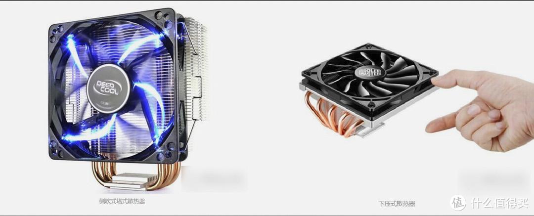 左:侧吹式散热器  右:下压式散热器
