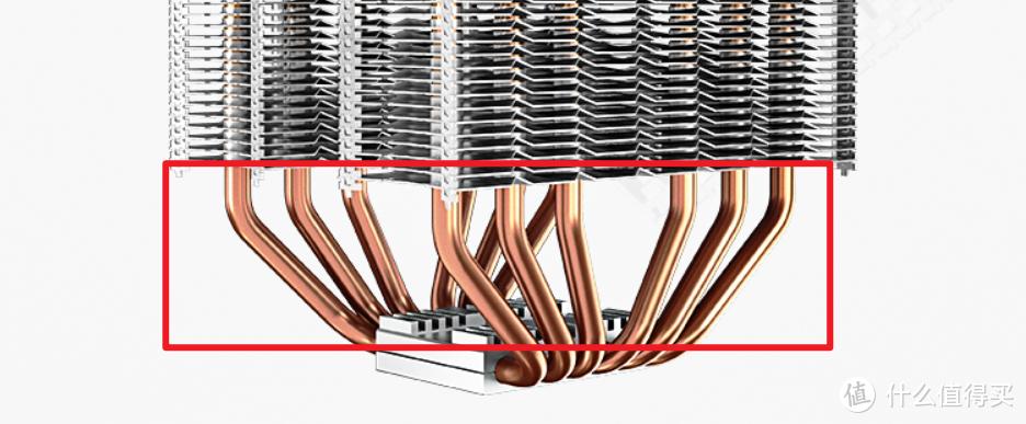 很明显的6根铜管散热