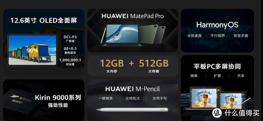 华为智慧办公场景最全总结:4K分辨率搭载锐龙5000H的十点触控的Matestaion X