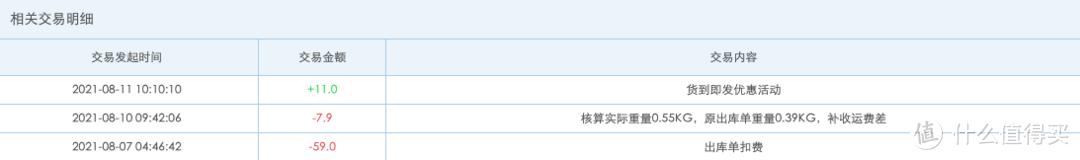 海淘只要7折(教程),Peak Design Slide V2/leash肩带怎么买?