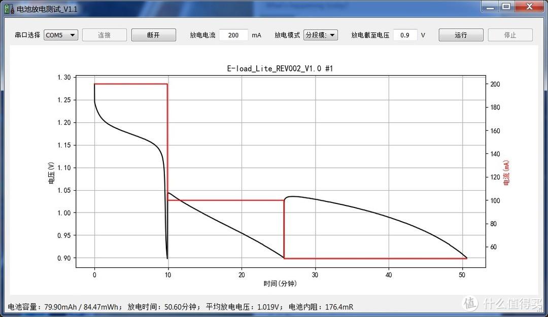 国货当自强_倍量900mAh AAA NiMH可充电电池测试