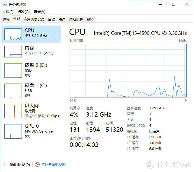 利用手里闲置的SSD轻松打造WTG For Win 11系统,4代酷睿i5平台也能突破微软限制!