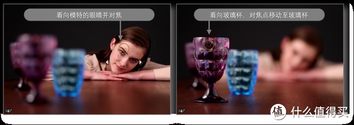 剑指高端微单市场,超强的EOS R3再次展现佳能绝对领先的影像实力