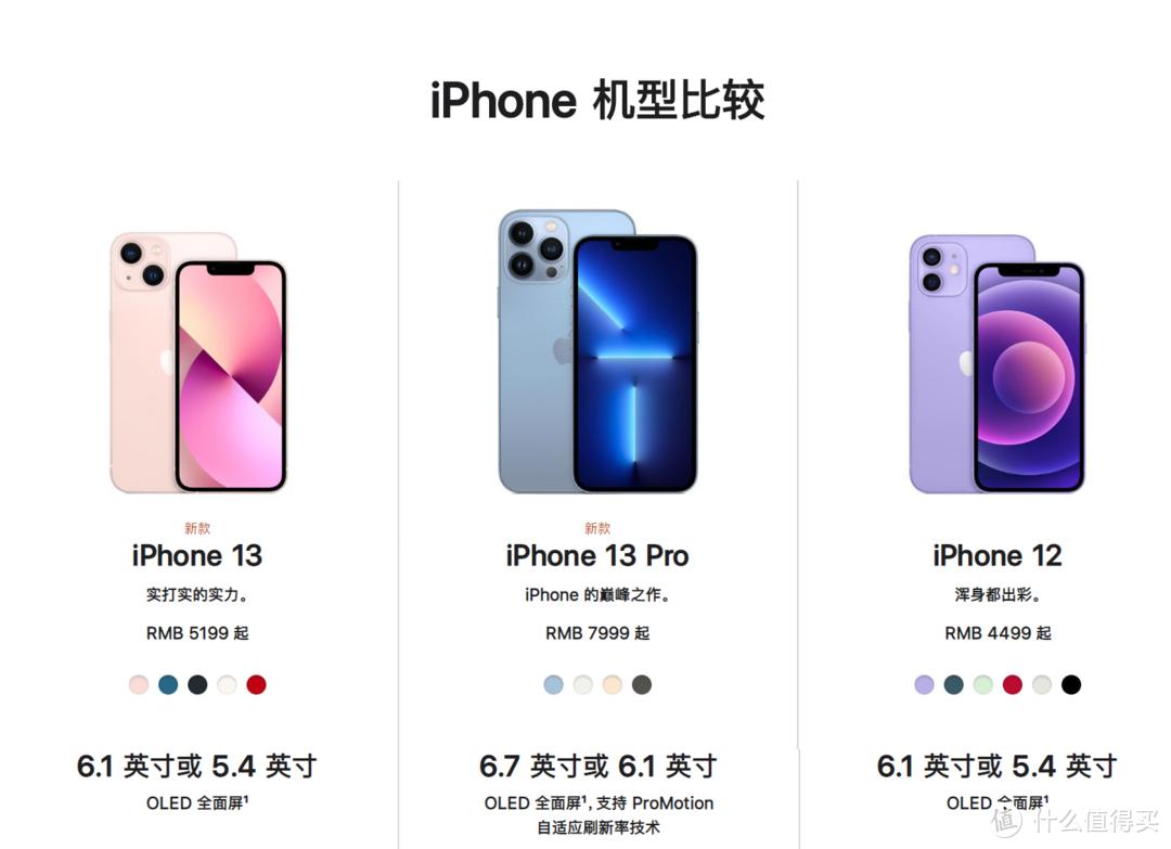 iphone13系列发布,价格跌破眼镜,iPhone12系列该何去何从???