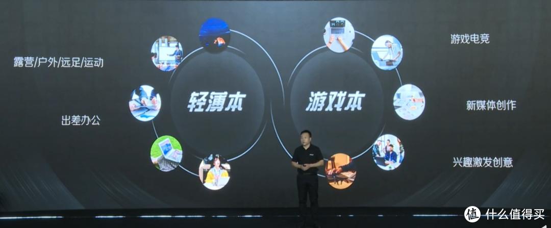 华硕四大家族齐更新,全系好屏、全球首发物理控制旋钮、还有三星堆特别版