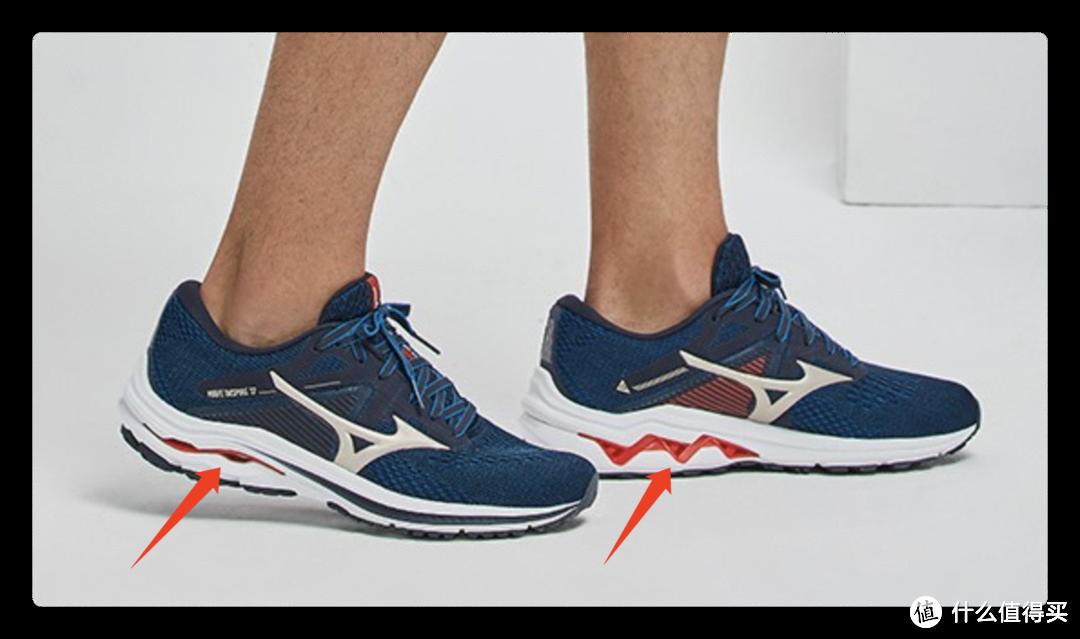 选鞋不求人——这篇文章告诉你跑鞋到底怎么选