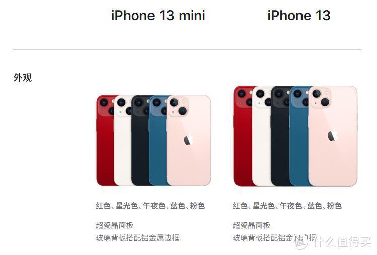 iPhone 13系列发布5199起,来看发布会4款手机和2款pad配置及售价