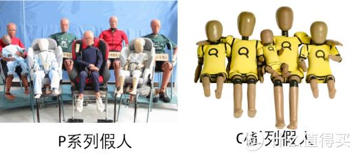 深扒i-Size座椅选购技巧!附值得入手的【真】i-Size安全座椅推荐