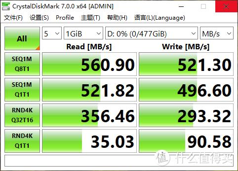 ▲512GB SATA SSD的性能表现