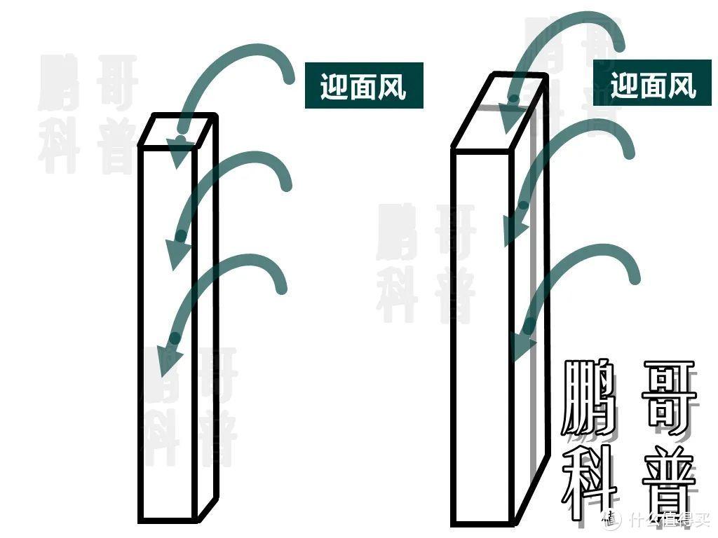 关于断桥铝门窗型材:品牌、壁厚、喷涂、牌号、型材和门窗的关系