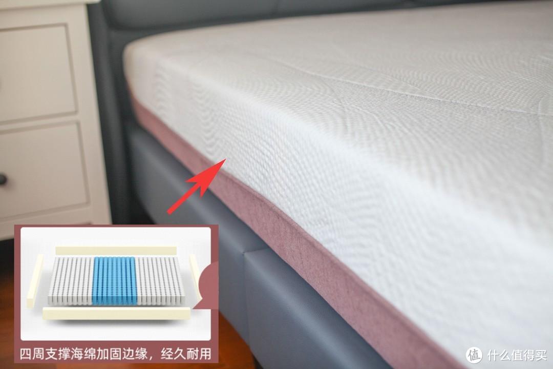 一款有点意思的睡眠佳品-图屹床垫开箱