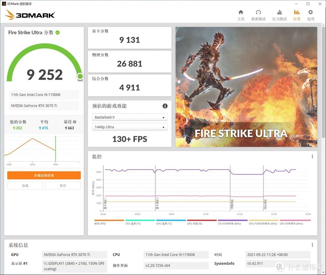 RTX 3070 Ti实测《使命召唤18:先锋》公开Beta,目前刚好满足4K@60