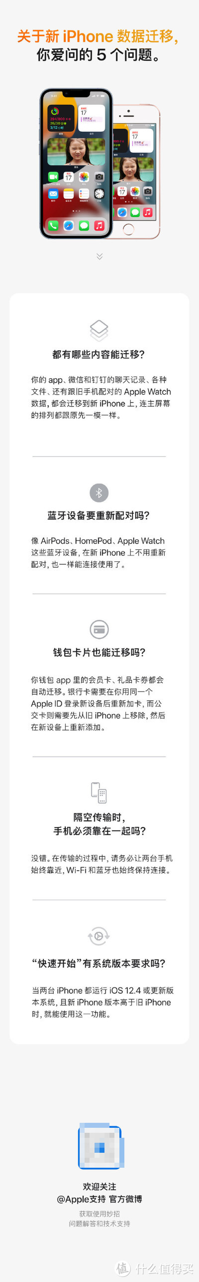 新 iPhone 到手了?一图看懂官方迁移数据教程