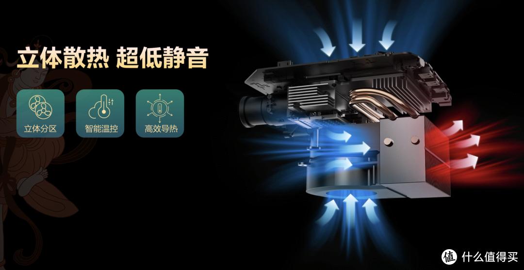 联想×敦煌博物馆联名推出多款定制新品 用敦煌 IP 引领国潮范
