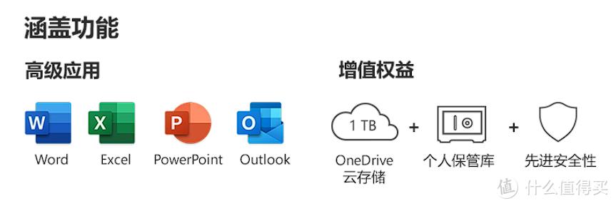 微软发布新版 Microsoft 365 彩盒版