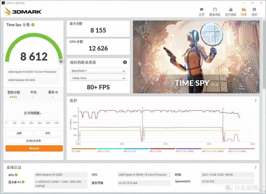 AMD RX 6600 首个跑分出炉,具体规格提前看