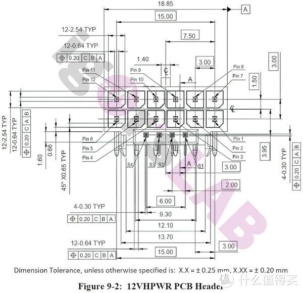 未来显卡供电接口长这样,600W功率,RTX 3090 Ti有望首搭