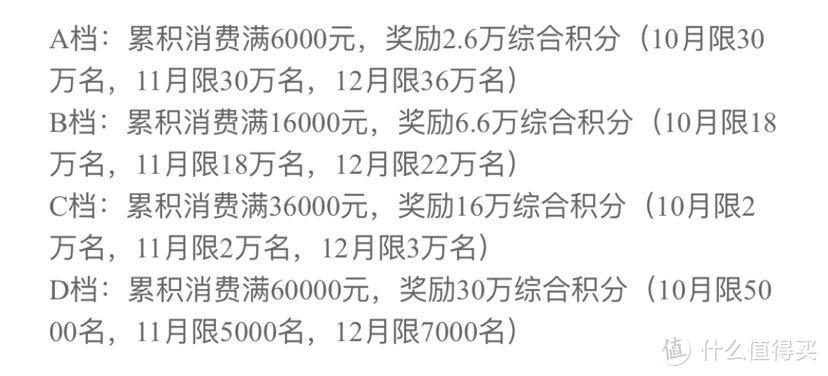 建行送积分,最高薅2800油卡