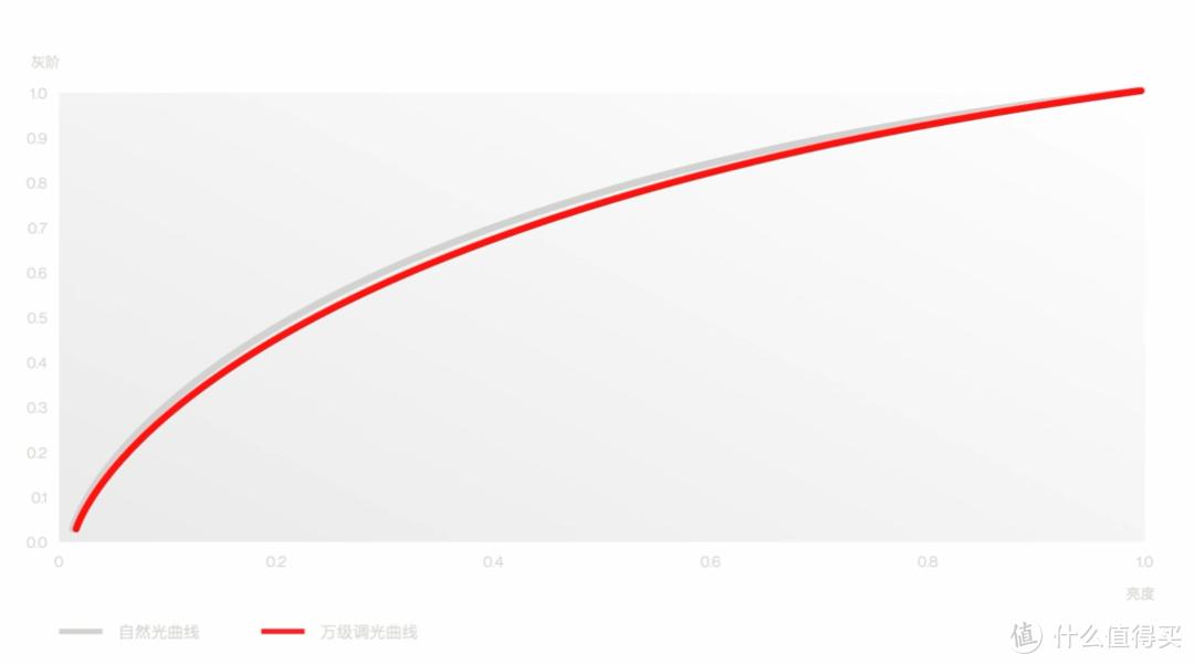 一加 9RT 新机发布,骁龙888加持、600Hz触采率、满血快充、5000万主摄