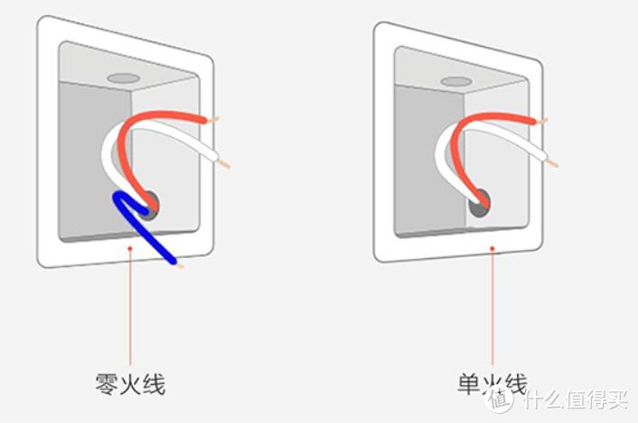 苹果HomeKit智能家居搭建指南(一),智能照明搭建攻略